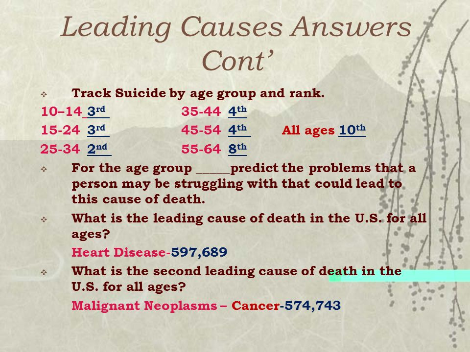 Lesson 6 Leading Causes of Death My Attitude of Gratitude