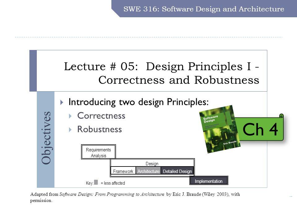 Swe 316 Software Design And Architecture Dr Khalid Aljasser Objectives Lecture 05 Design Principles I Correctness And Robustness Swe 316 Software Ppt Download