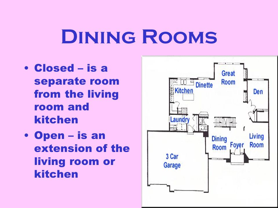Guidelines for Living Space How to Design the Living Areas. - ppt ...