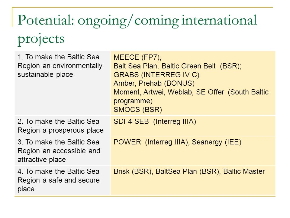 Potential: ongoing/coming international projects 1.