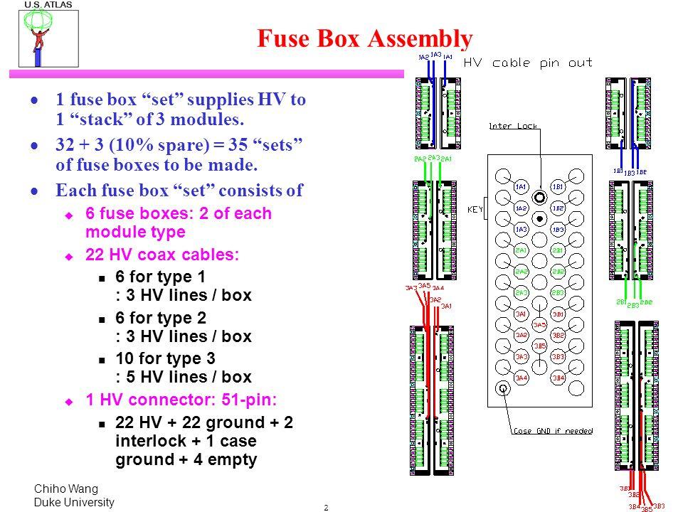 chiho wang atlas trt duke university dubna, may fuse box production blown fuse in breaker box chiho wang atlas trt duke university dubna, may fuse box assembly  1 fuse box