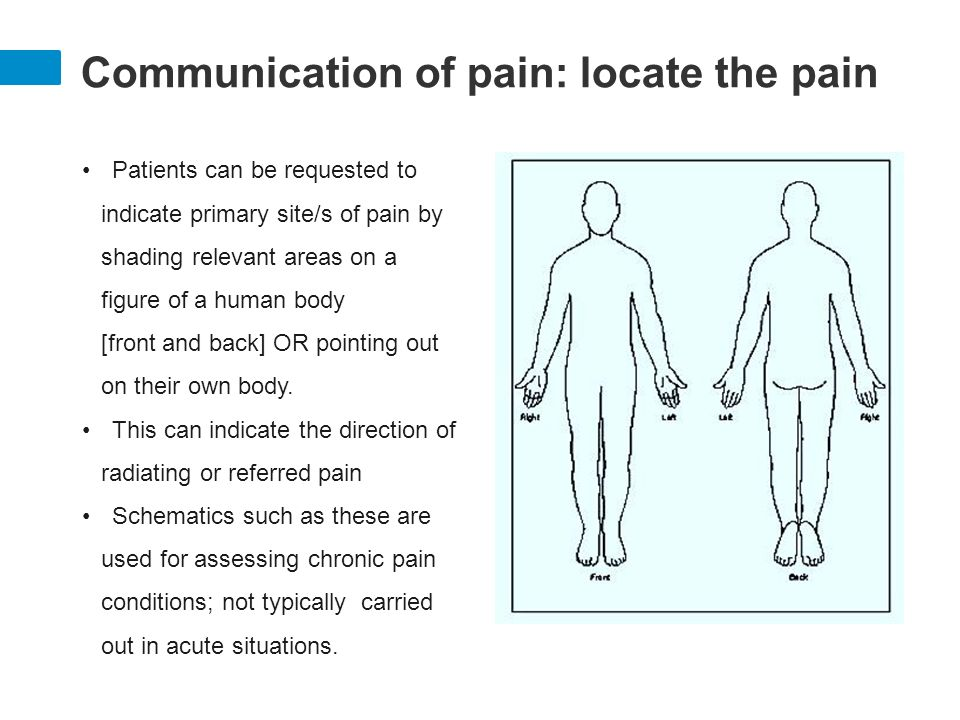 Communication diagram for body pain basic guide wiring diagram international pain school type in your name assessing pain taking rh slideplayer com worksheets human body diagram body diagram outline ccuart Choice Image