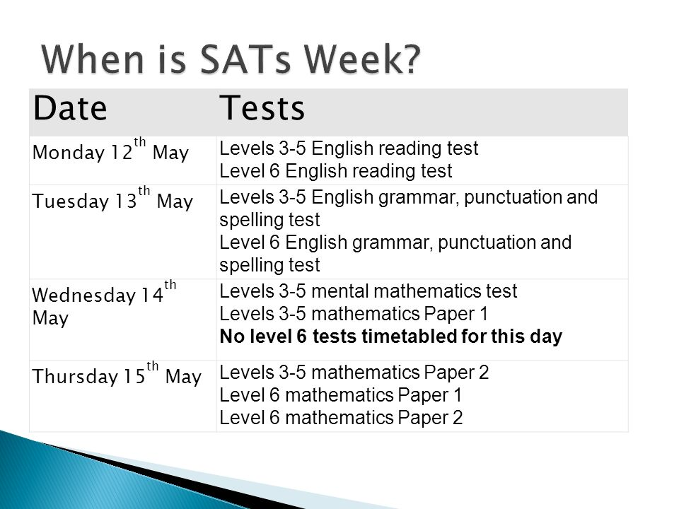 DateTests Monday 12 th May Levels 3-5 English reading test Level 6 English reading test Tuesday 13 th May Levels 3-5 English grammar, punctuation and spelling test Level 6 English grammar, punctuation and spelling test Wednesday 14 th May Levels 3-5 mental mathematics test Levels 3-5 mathematics Paper 1 No level 6 tests timetabled for this day Thursday 15 th May Levels 3-5 mathematics Paper 2 Level 6 mathematics Paper 1 Level 6 mathematics Paper 2