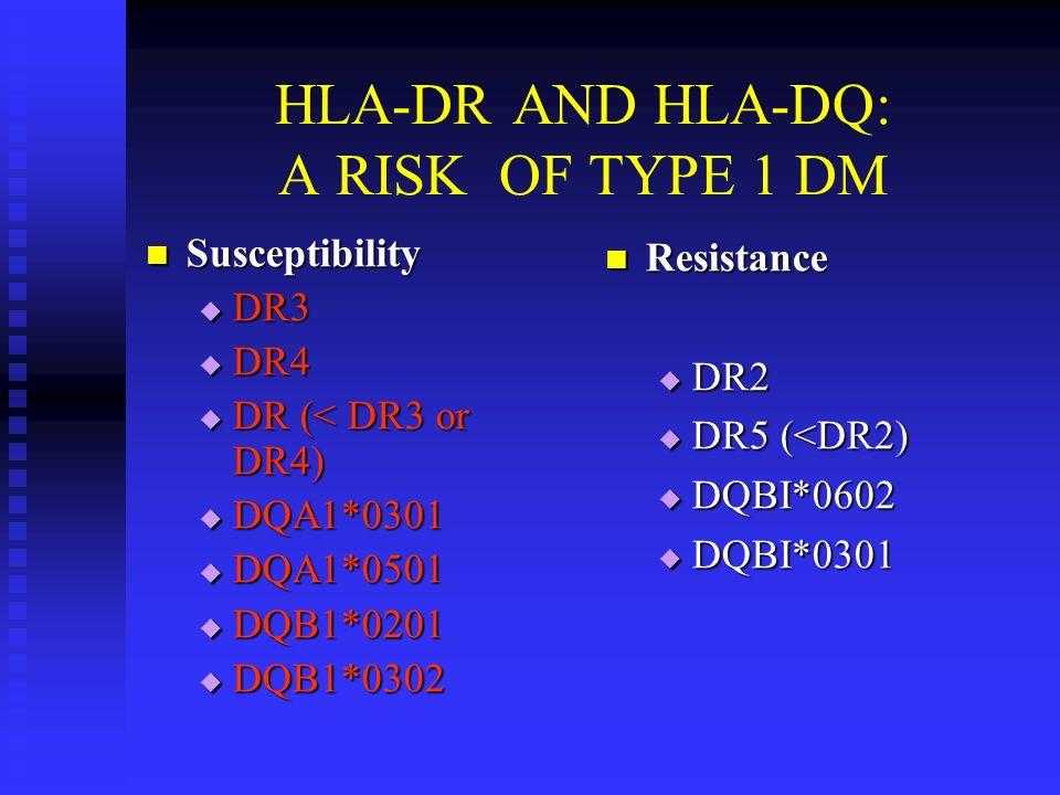 hla dr3 dr4 diabetes mellitus