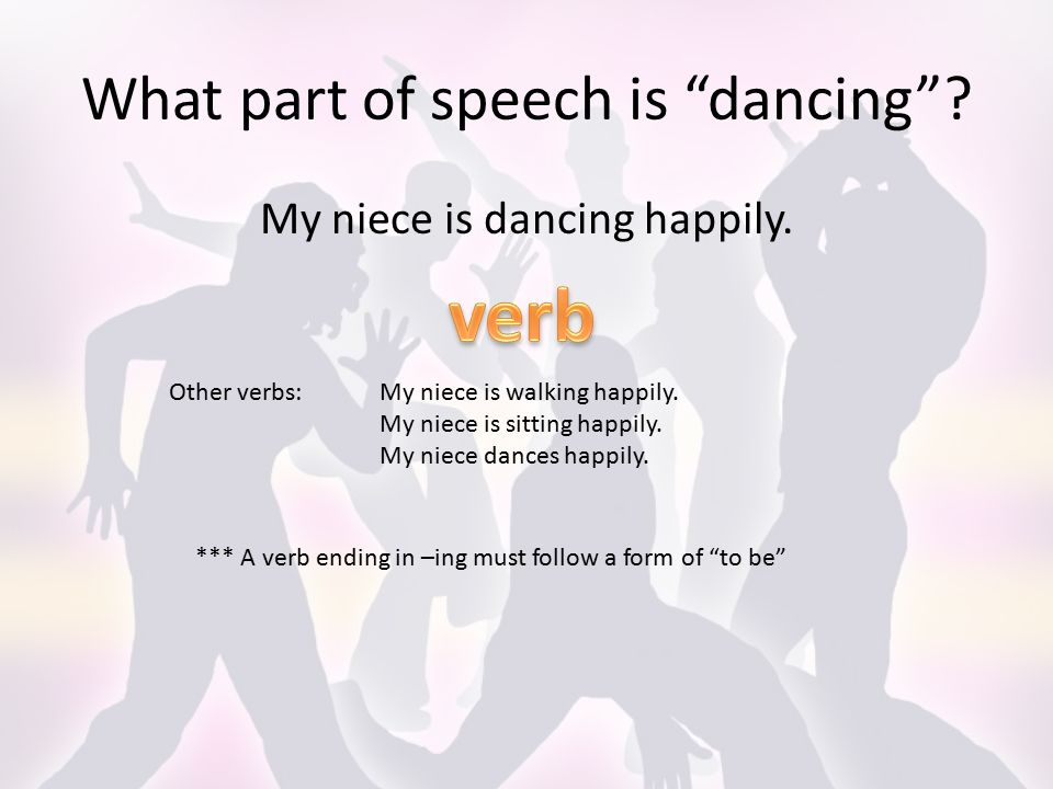 What part of speech is dancing . My niece is dancing happily.