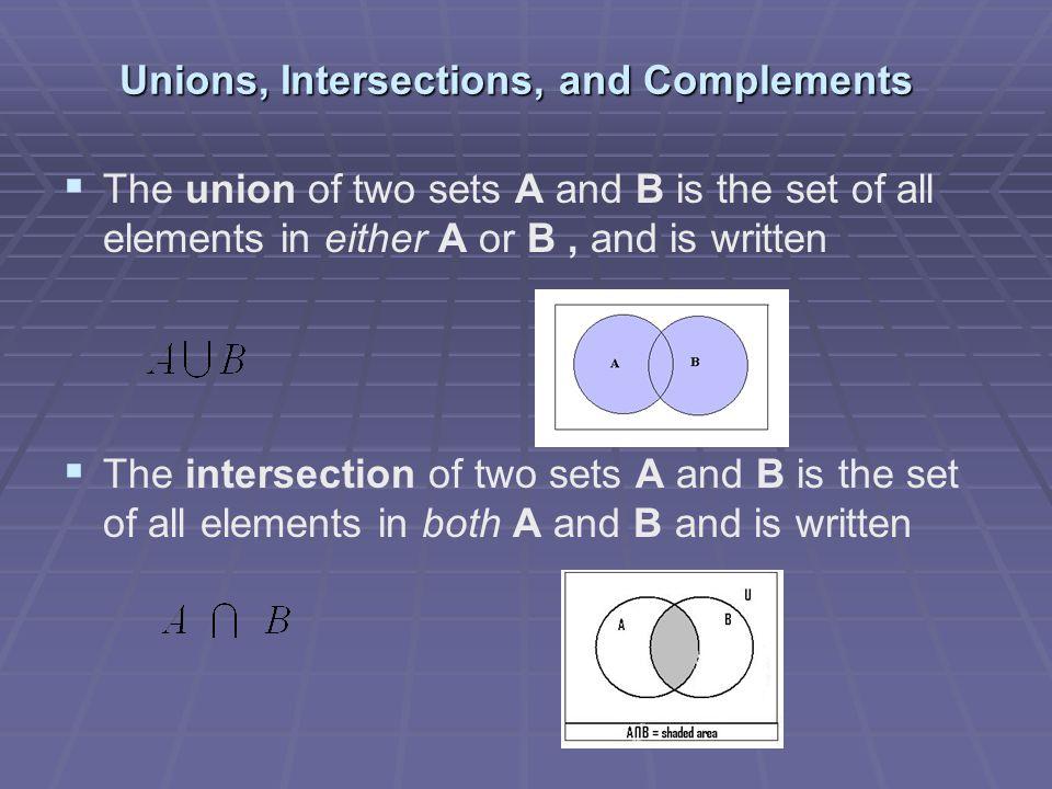 Venn Diagramsset Theory Venn Diagram A Picture That