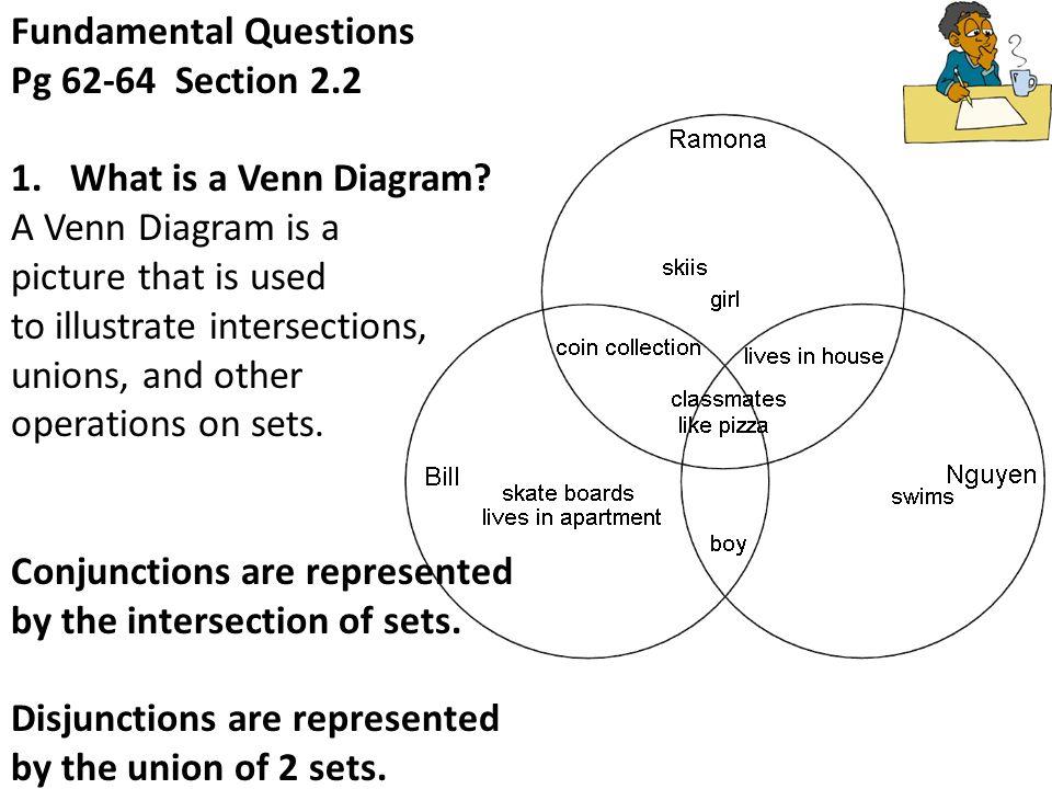 Venn Diagrams Geometry Basic Guide Wiring Diagram