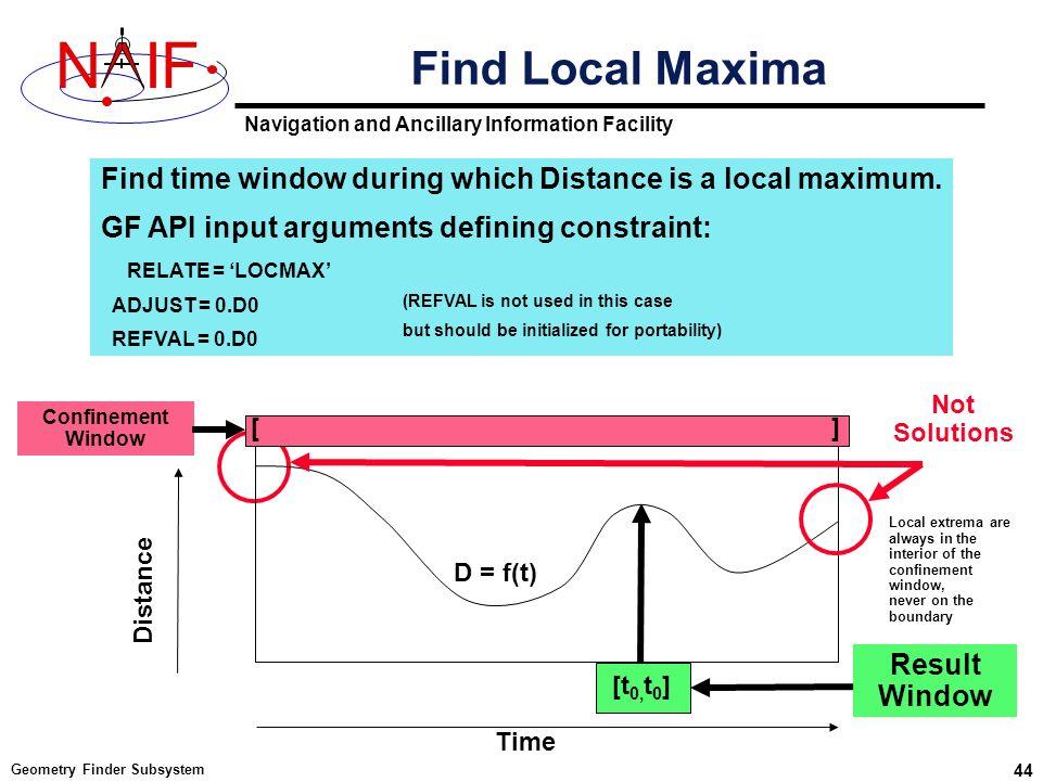 Navigation and Ancillary Information Facility NIF SPICE