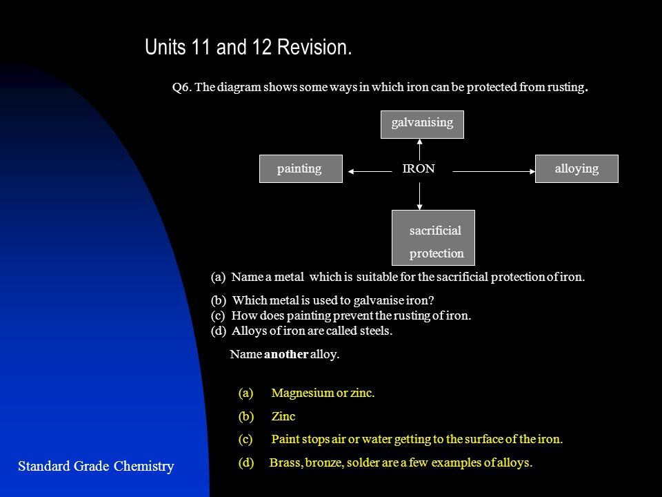 Standard Grade Revision Units 11 And 12 Q1 The Box Contains The