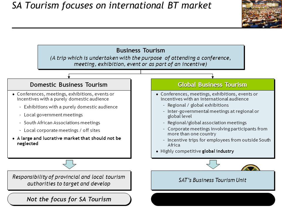 domestic regional and international tourism