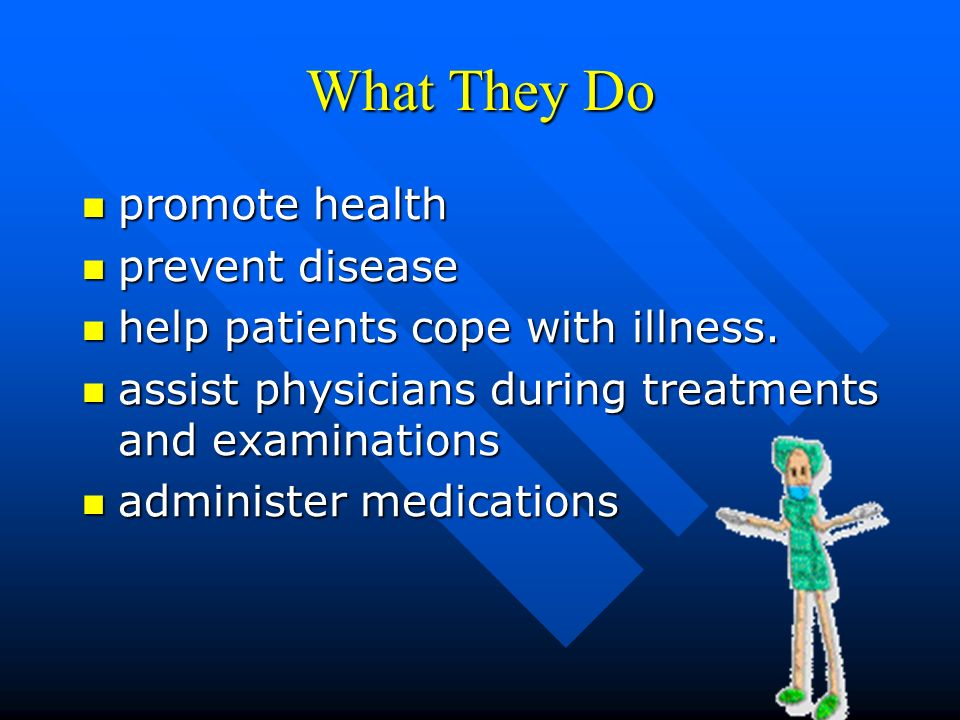 What They Do promote health promote health prevent disease prevent disease help patients cope with illness.