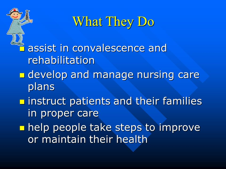 What They Do assist in convalescence and rehabilitation assist in convalescence and rehabilitation develop and manage nursing care plans develop and manage nursing care plans instruct patients and their families in proper care instruct patients and their families in proper care help people take steps to improve or maintain their health help people take steps to improve or maintain their health