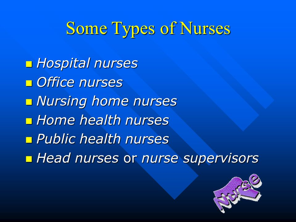 Some Types of Nurses Hospital nurses Hospital nurses Office nurses Office nurses Nursing home nurses Nursing home nurses Home health nurses Home health nurses Public health nurses Public health nurses Head nurses or nurse supervisors Head nurses or nurse supervisors