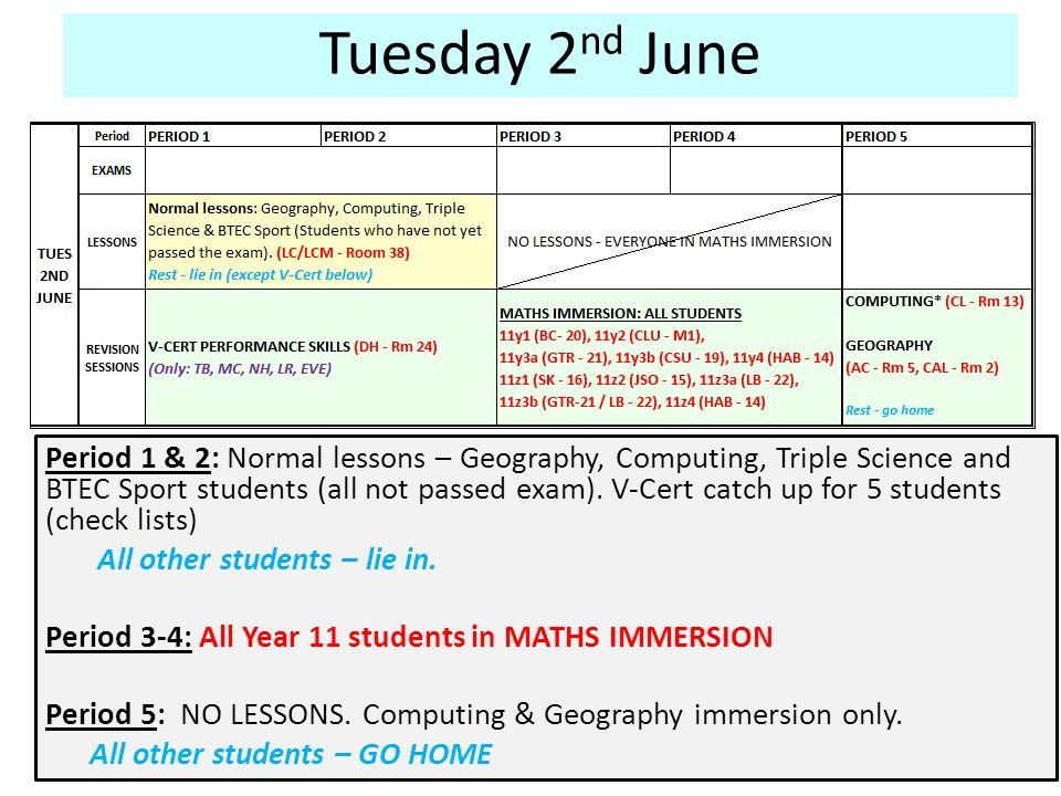 Period 1 & 2: Normal lessons – Geography, Computing, Triple Science and BTEC Sport students (all not passed exam).