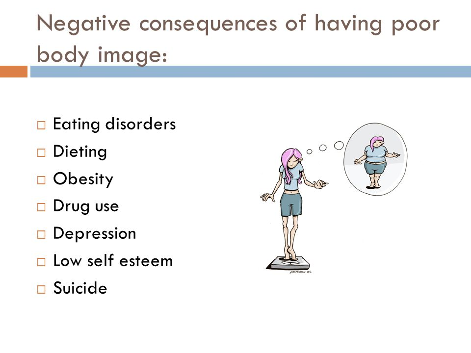 Negative consequences of having poor body image:  Eating disorders  Dieting  Obesity  Drug use  Depression  Low self esteem  Suicide