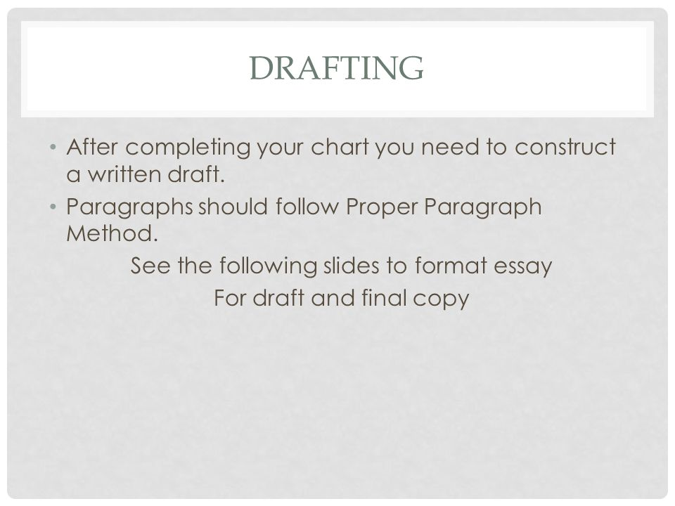 DRAFTING After completing your chart you need to construct a written draft.
