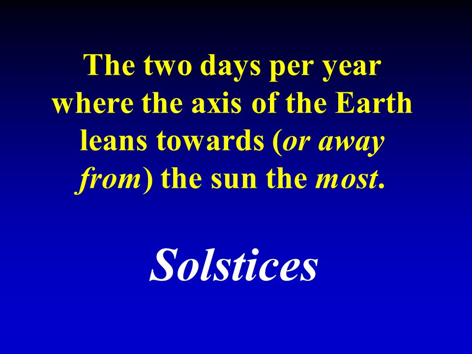 The two days per year where the axis of the Earth leans towards (or away from) the sun the most.