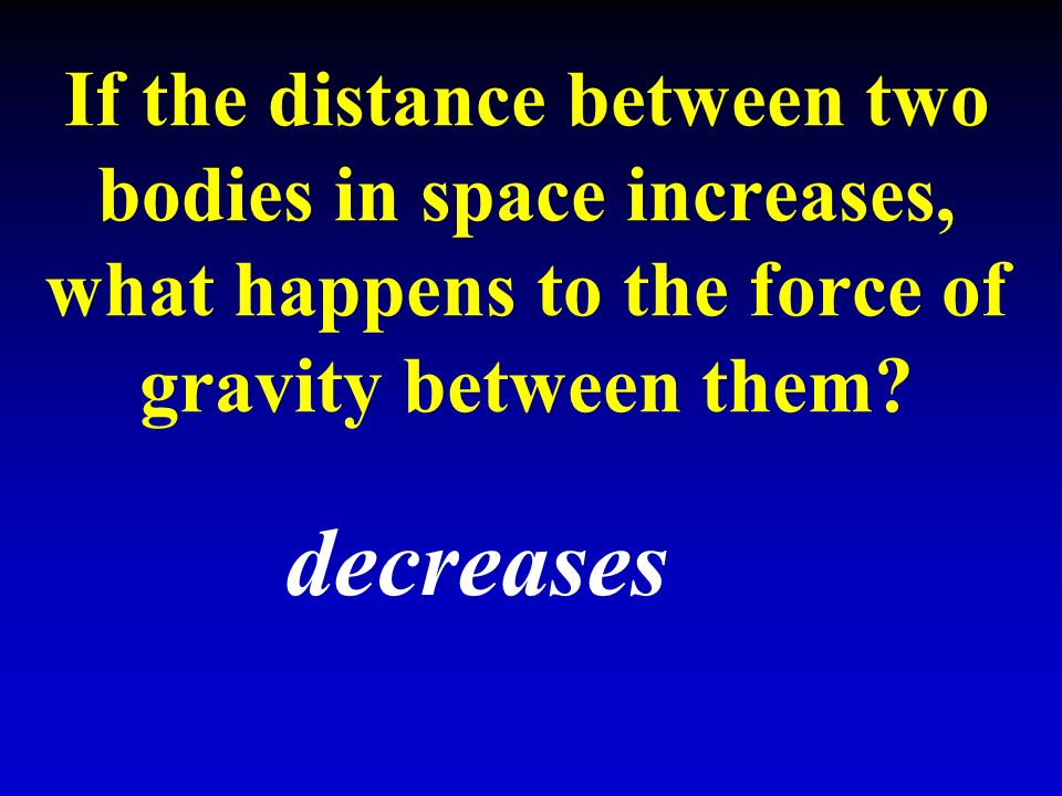 If the distance between two bodies in space increases, what happens to the force of gravity between them.