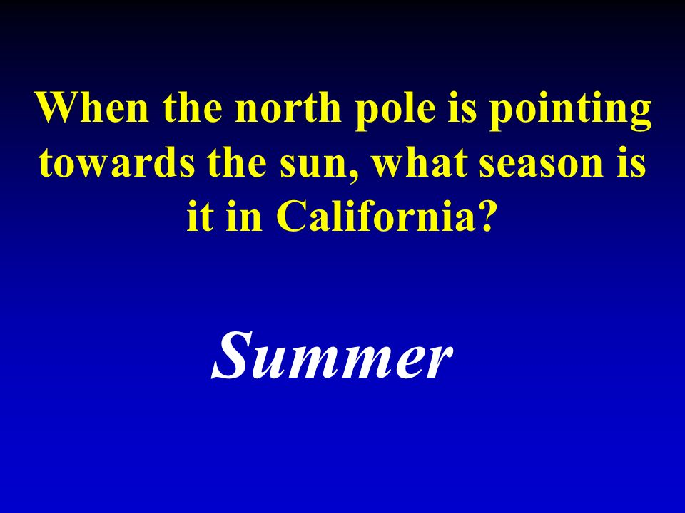 When the north pole is pointing towards the sun, what season is it in California Summer