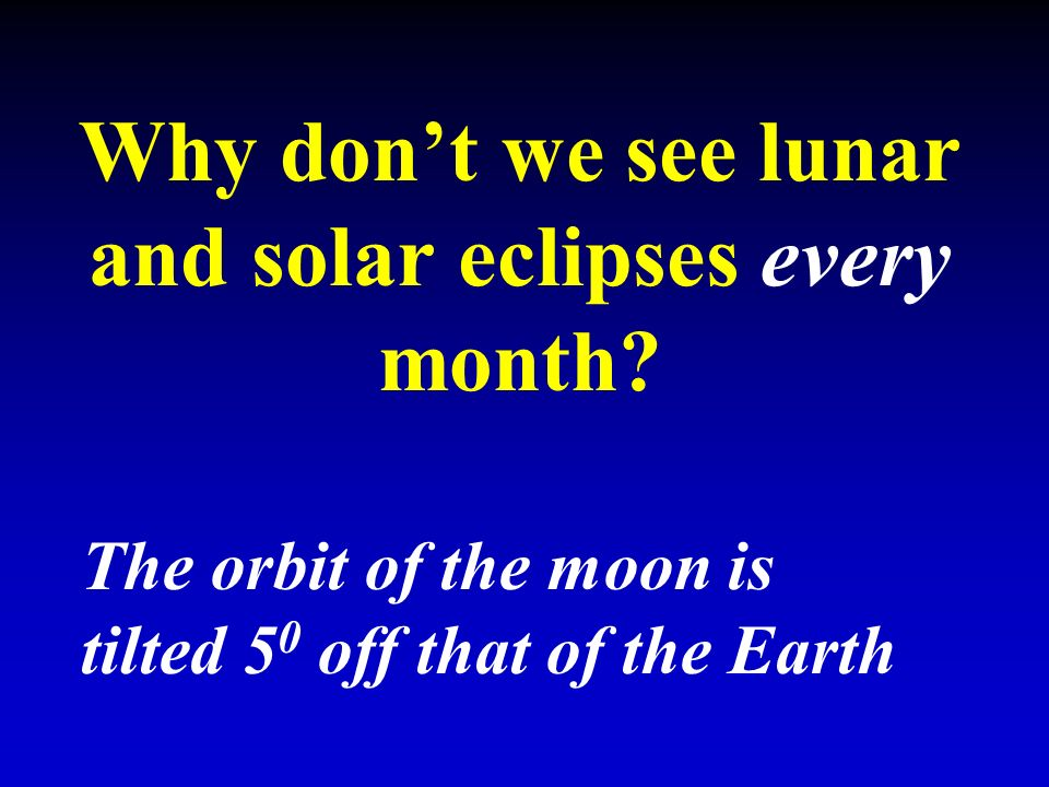 Why don't we see lunar and solar eclipses every month.