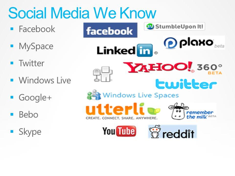 social media facebook twitter google etc what is social