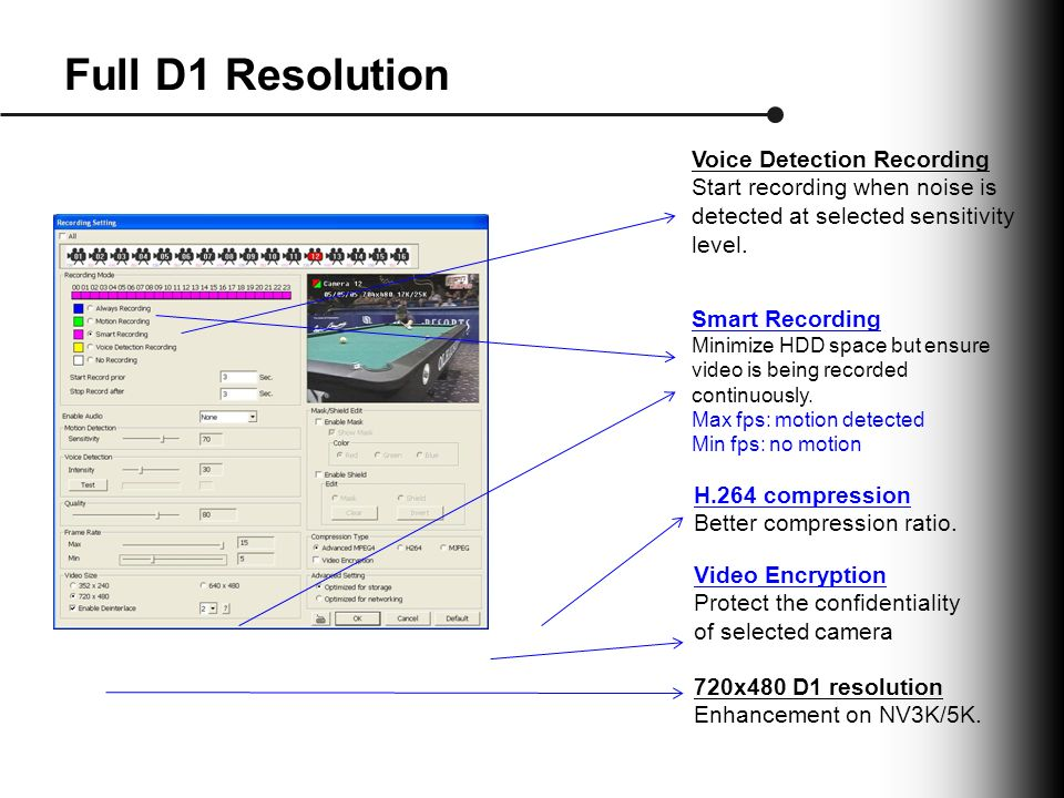 Full D1 Resolution Voice Detection Recording Start recording when noise is detected at selected sensitivity level.