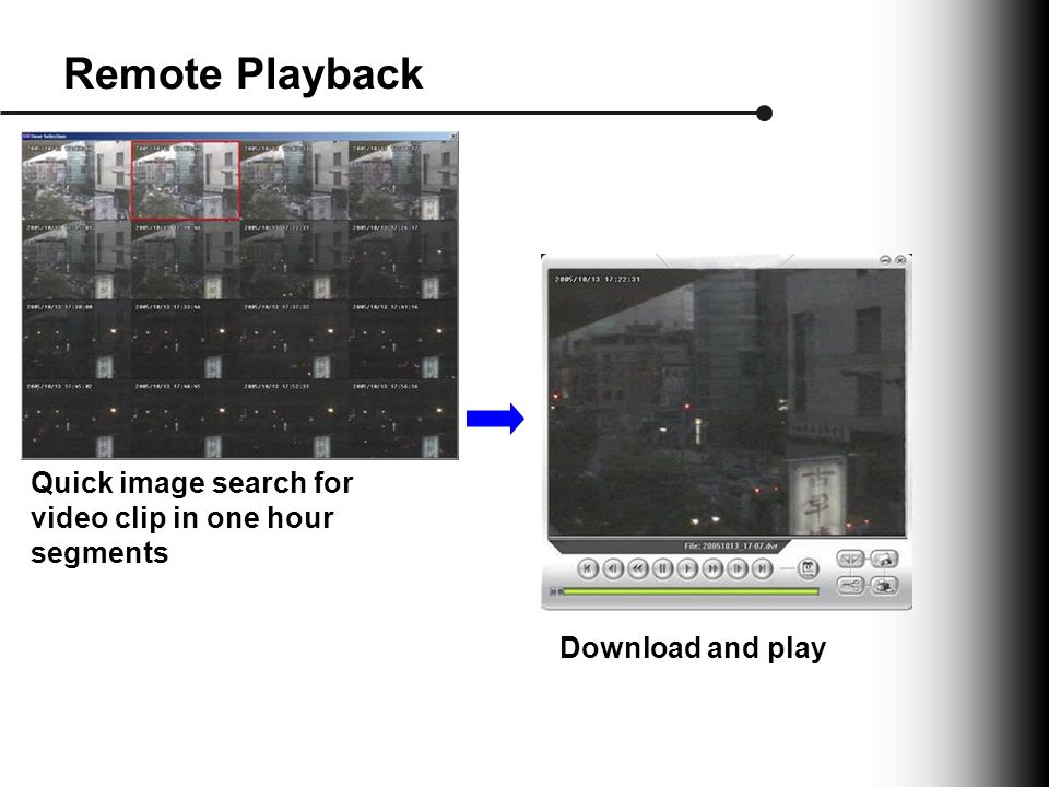 Remote Playback Quick image search for video clip in one hour segments Download and play