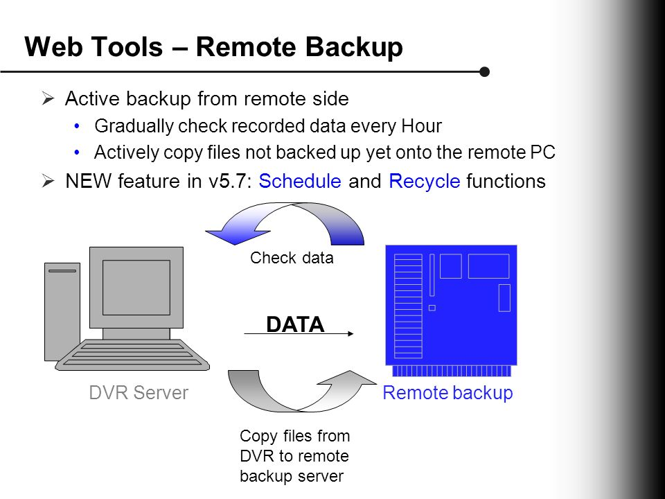 Web Tools – Remote Backup  Active backup from remote side Gradually check recorded data every Hour Actively copy files not backed up yet onto the remote PC  NEW feature in v5.7: Schedule and Recycle functions DVR Server Check data Copy files from DVR to remote backup server Remote backup DATA