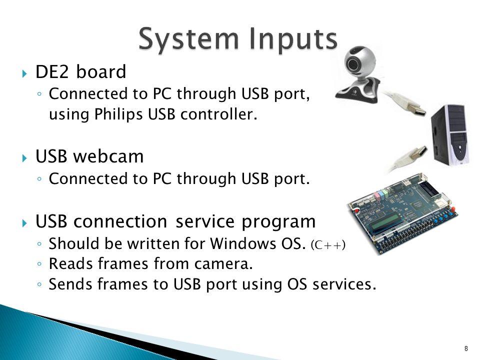 NEW DRIVERS: ISP1362 USB NIC