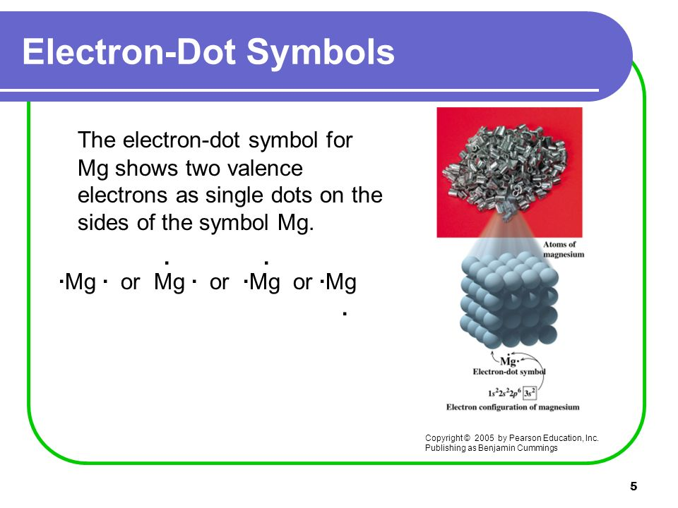 1 Chapter 5 Ionic Compounds 51 Valence Electrons And Electron Dot