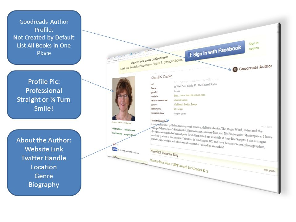 Goodreads Author Profile: Not Created by Default List All