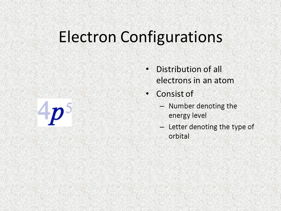 Electron Configurations Distribution of all electrons in an atom Consist of – Number denoting the energy level – Letter denoting the type of orbital