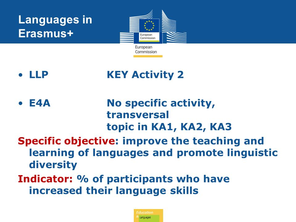Education and Culture Languages Languages in Erasmus+ LLP KEY Activity 2 E4ANo specific activity, transversal topic in KA1, KA2, KA3 Specific objective: improve the teaching and learning of languages and promote linguistic diversity Indicator: % of participants who have increased their language skills