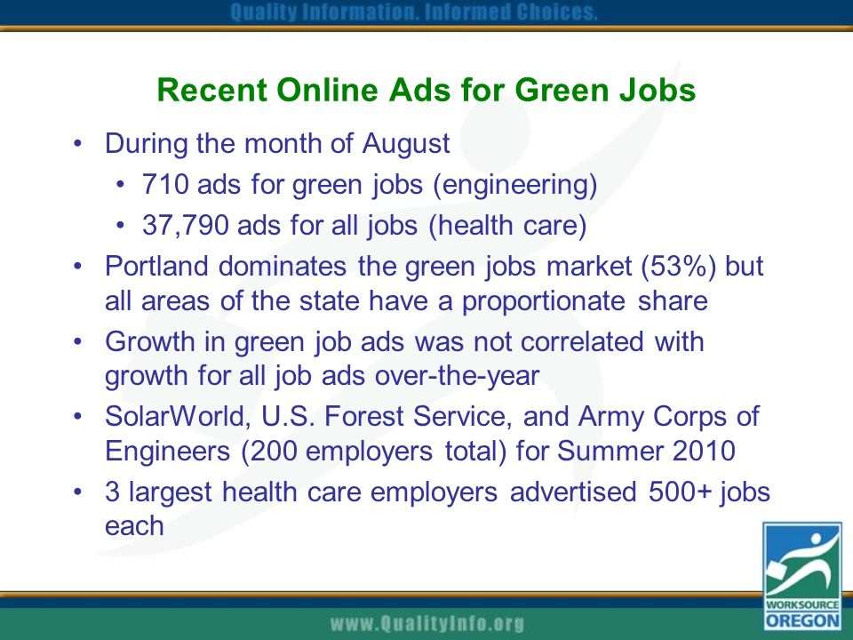 Recent Online Ads for Green Jobs During the month of August 710 ads for green jobs (engineering) 37,790 ads for all jobs (health care) Portland dominates the green jobs market (53%) but all areas of the state have a proportionate share Growth in green job ads was not correlated with growth for all job ads over-the-year SolarWorld, U.S.