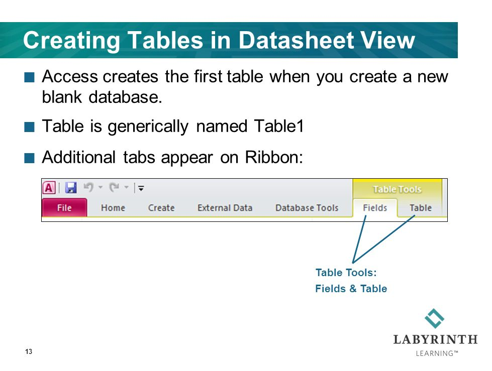 Creating Tables in Datasheet View Access creates the first table when you create a new blank database.