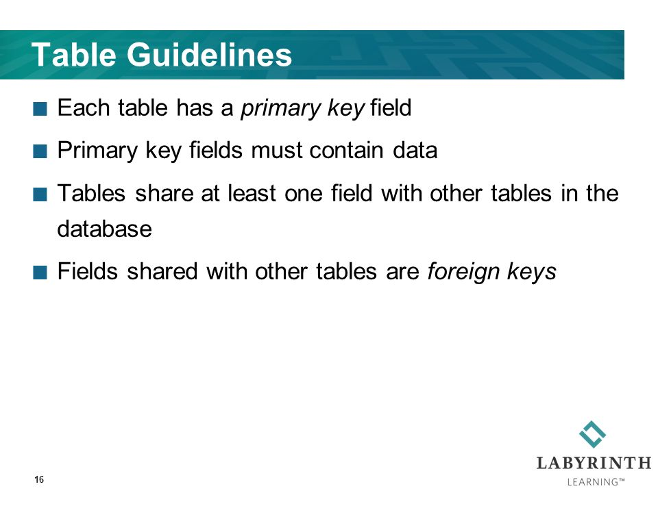 Table Guidelines Each table has a primary key field Primary key fields must contain data Tables share at least one field with other tables in the database Fields shared with other tables are foreign keys 16
