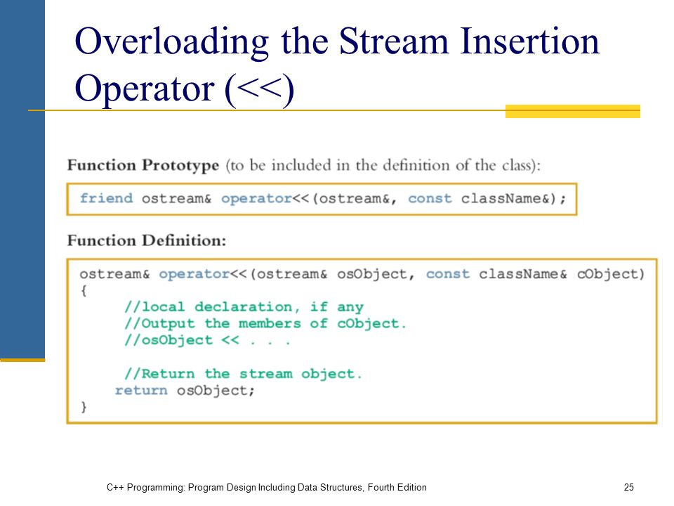 C++ Programming: Program Design Including Data Structures, Fourth Edition25 Overloading the Stream Insertion Operator (<<)