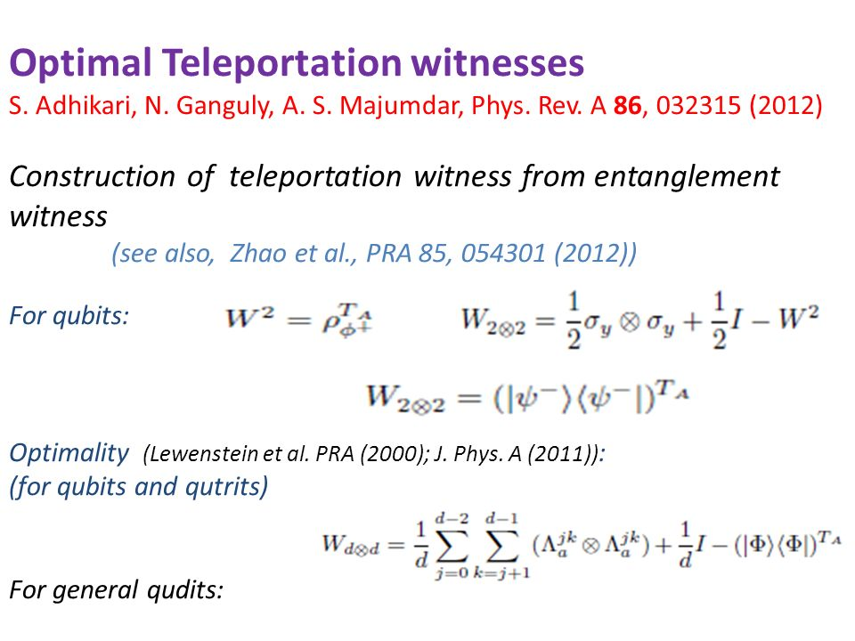 Optimal Teleportation witnesses S. Adhikari, N. Ganguly, A.