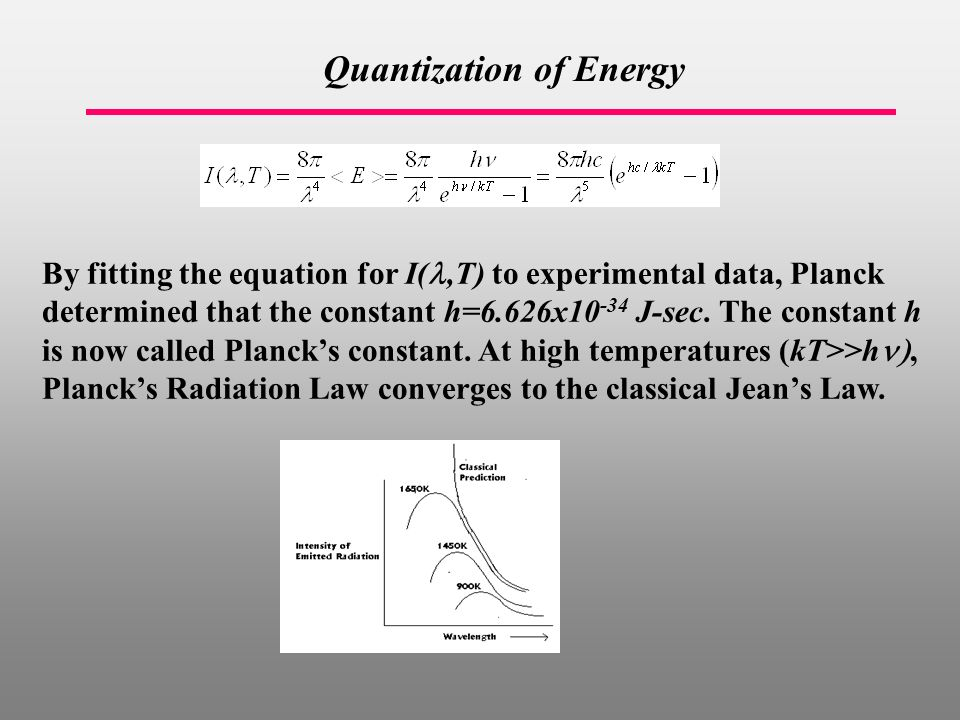 Quantization of Energy By fitting the equation for I(,T) to experimental data, Planck determined that the constant h=6.626x J-sec.