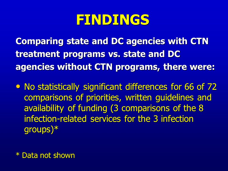 FINDINGS Comparing state and DC agencies across the country, there were: No statistically significant differences for 19 of 24 comparisons of priorities vs.