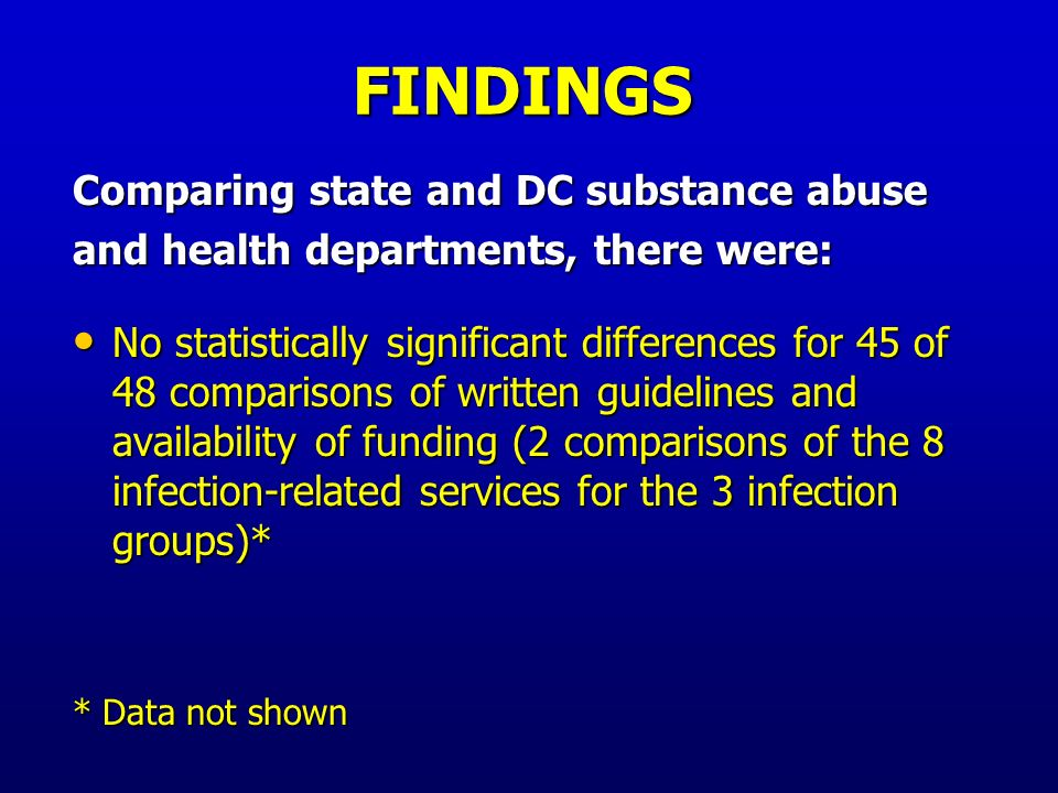 FINDINGS Comparing state and DC agencies with CTN treatment programs vs.