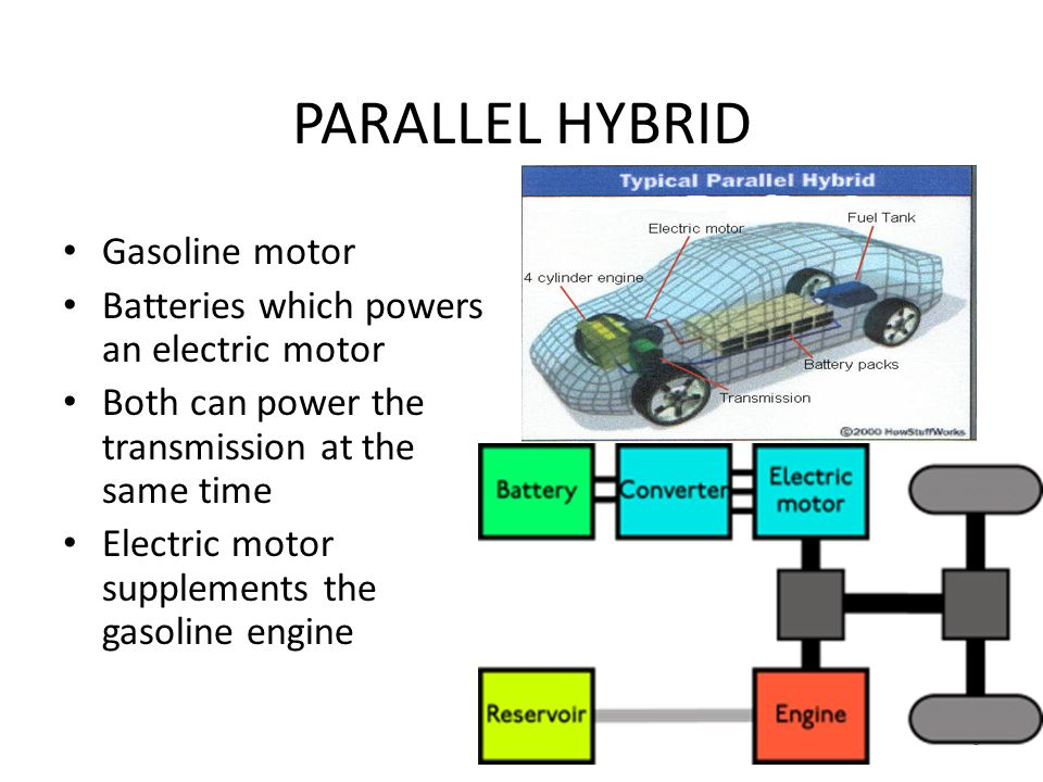 3 Parallel Hybrid Gasoline Motor Batteries Which S An Electric Both Can The Transmission At Same Time Supplements