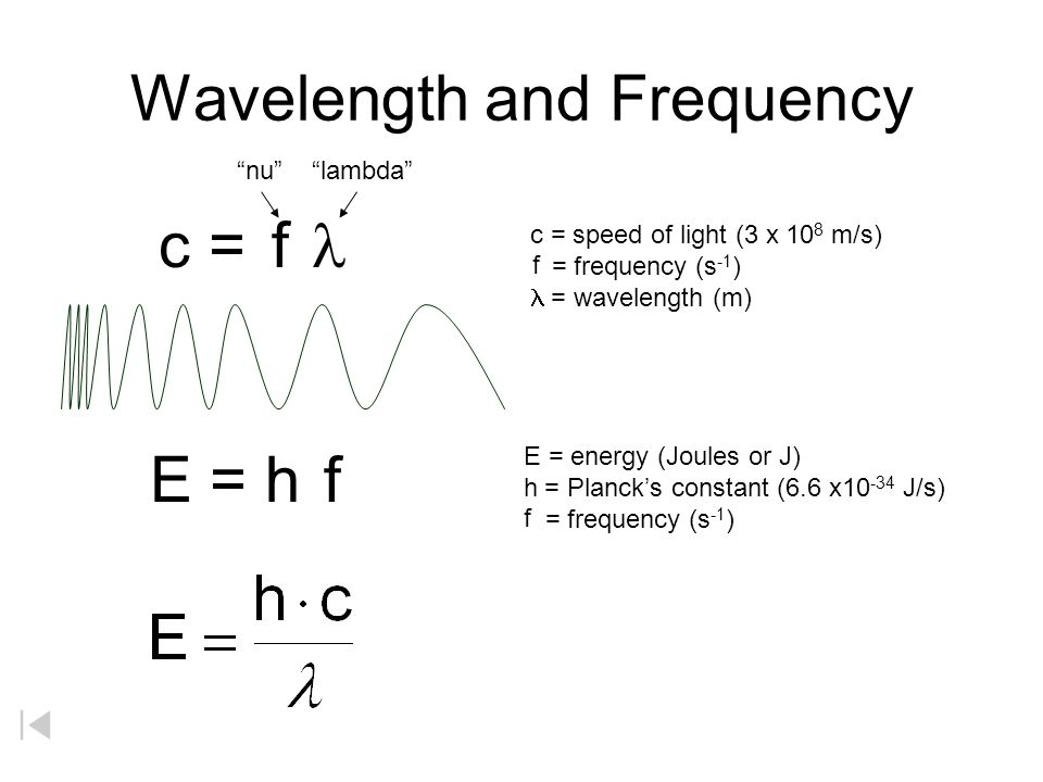 Electromagnetic Radiation Light as a wave Light as a stream of energy (packets of photons) Zumdahl, Zumdahl, DeCoste, World of Chemistry  2002, page 325