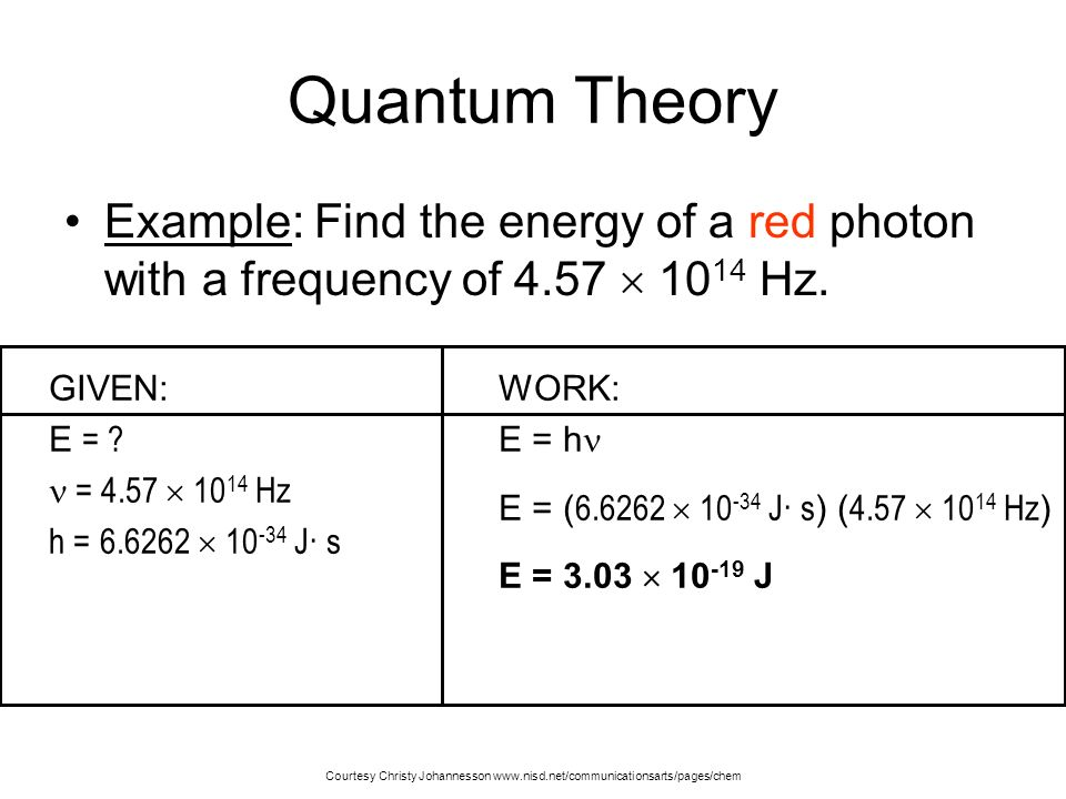 Quantum Theory E:energy (J, joules) h:Planck's constant (  J·s) :frequency (Hz) E = h The energy of a photon is proportional to its frequency.