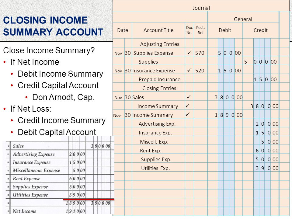 CLOSING INCOME SUMMARY ACCOUNT page 208 Close Income Summary.