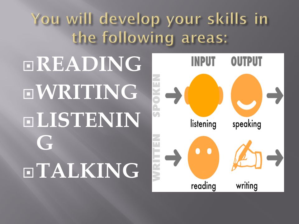  READING  WRITING  LISTENIN G  TALKING
