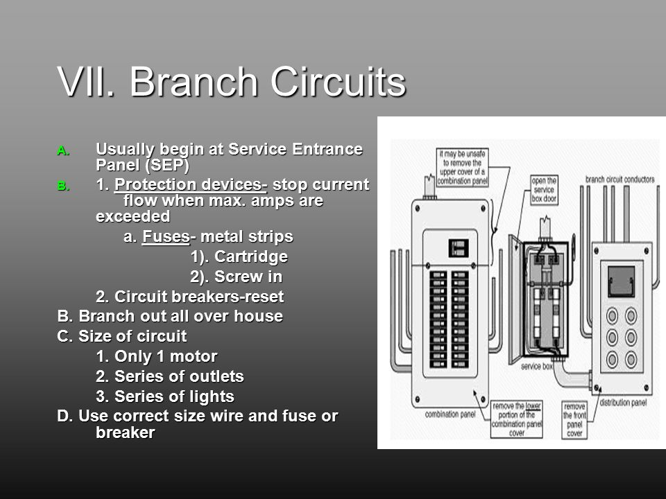 VII. Branch Circuits A. Usually begin at Service Entrance Panel (SEP) B.
