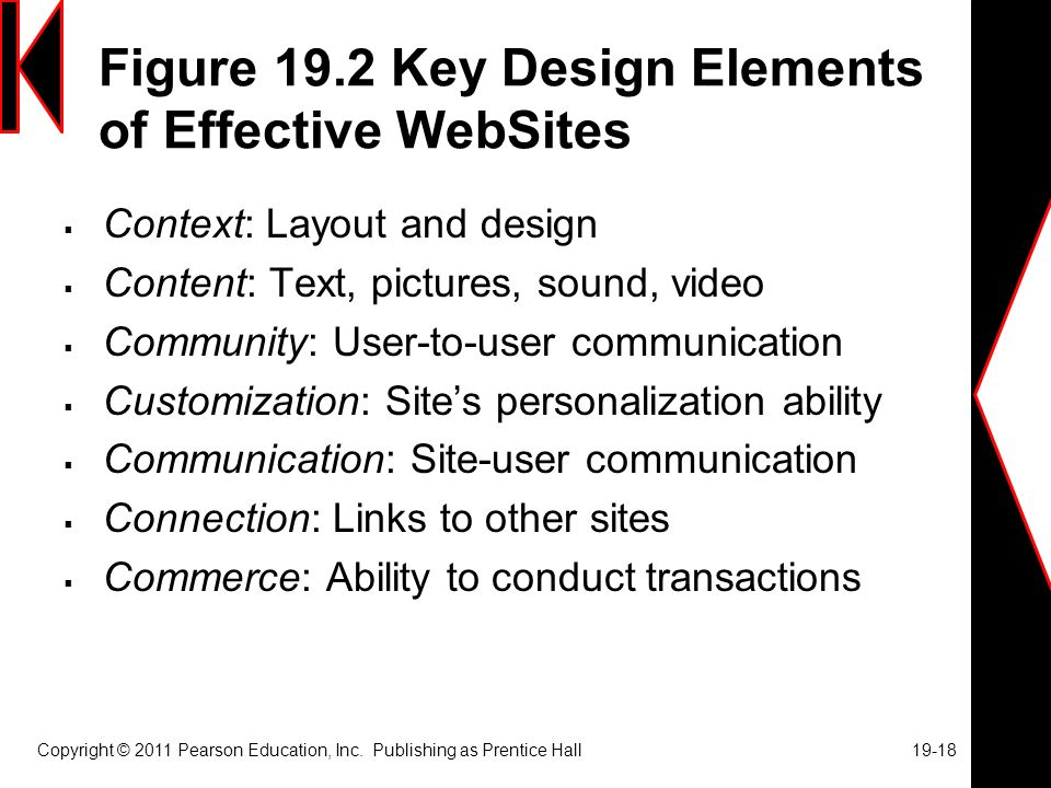 Figure 19.2 Key Design Elements of Effective WebSites  Context: Layout and design  Content: Text, pictures, sound, video  Community: User-to-user communication  Customization: Site's personalization ability  Communication: Site-user communication  Connection: Links to other sites  Commerce: Ability to conduct transactions Copyright © 2011 Pearson Education, Inc.