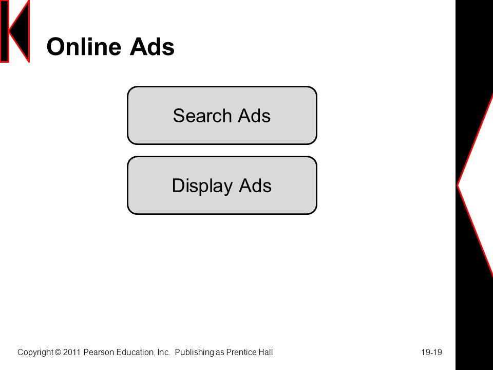 Online Ads Copyright © 2011 Pearson Education, Inc.