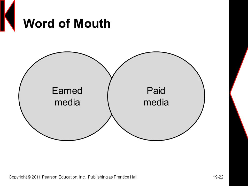 Word of Mouth Copyright © 2011 Pearson Education, Inc.